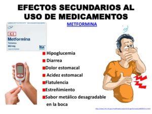 metformina - efectos adversos immer hm 10 728 300x225
